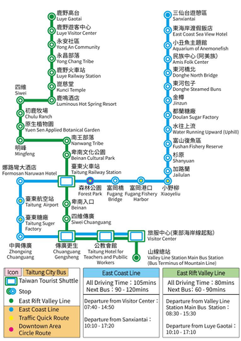 Taiwan Tourist Shuttle Route Map