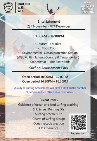 Taiwan Open of Surfing Schedule